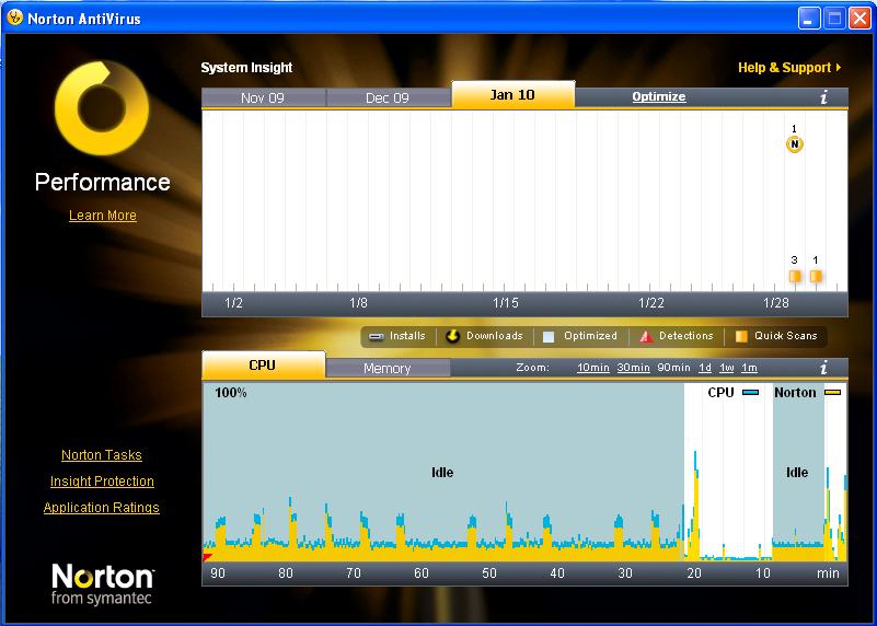 norton antivirus скачать бесплатно keygen: