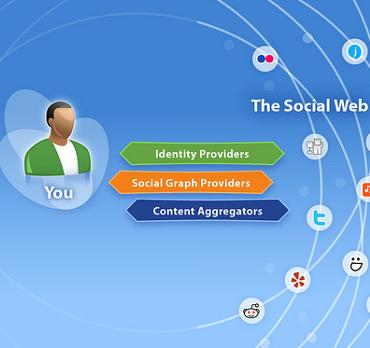 socialweb
