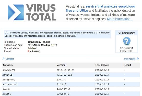 FREE-Online-Virus-Scan-virustotal7