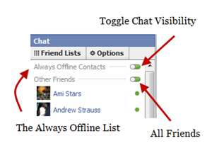 <b>Facebook</b> Chat List